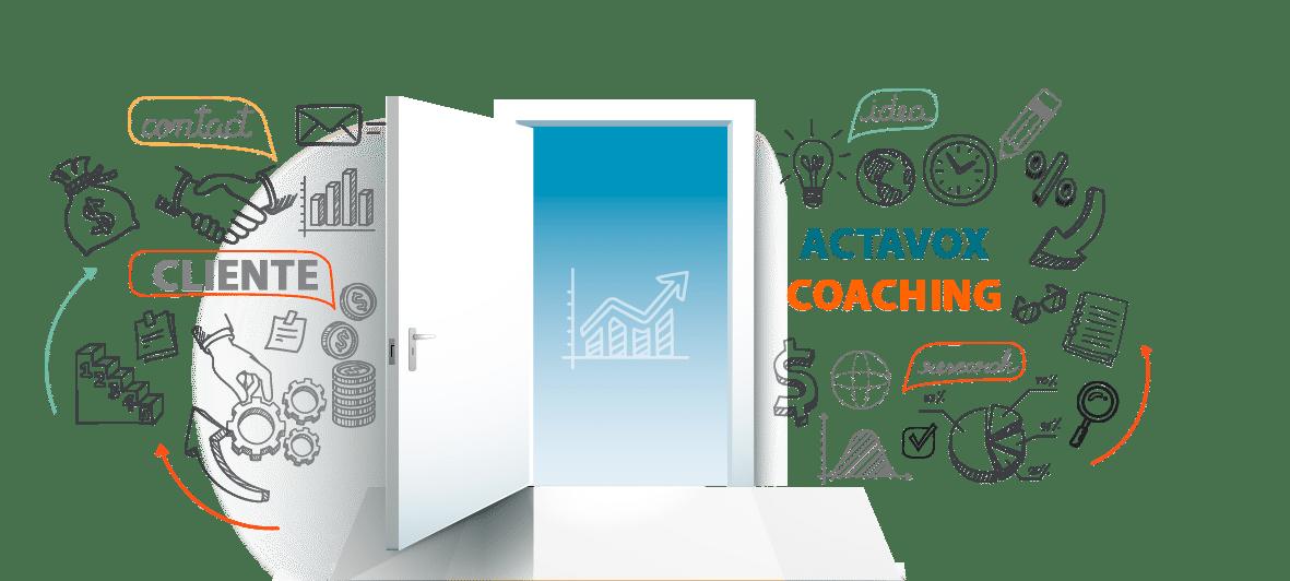 Coaching para executivos e equipes